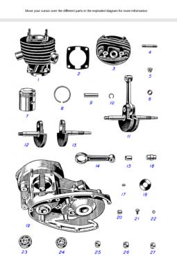 Parts Book